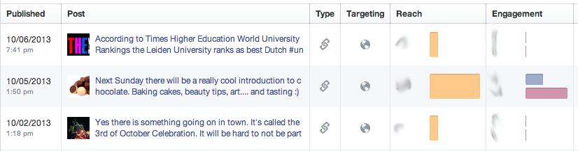 facebook insights van het blogbericht